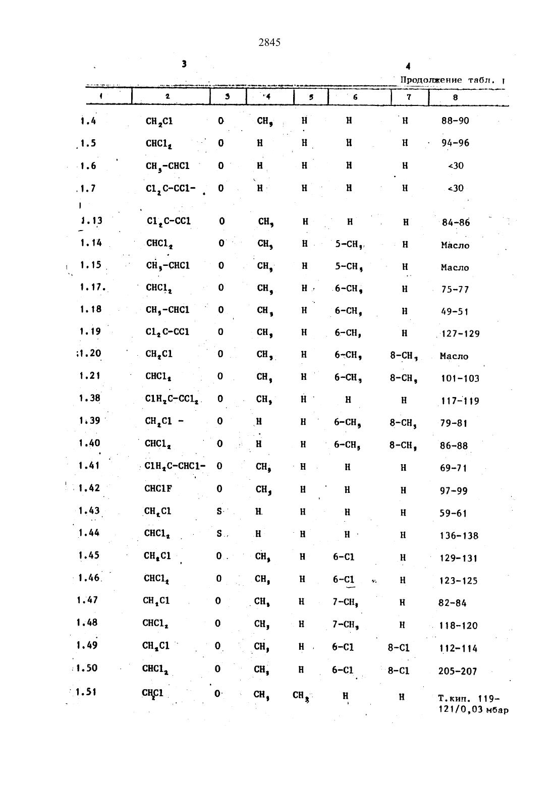 Интересные факты в химии   kursaknet